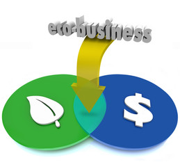 Eco-Business Venn Diagram Green Sustainable Practices Make Money