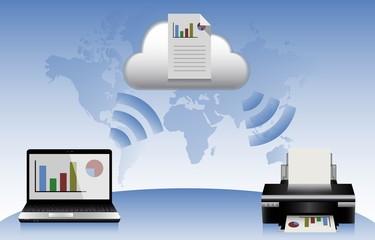 Cloud PC Printer