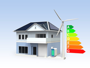 Energy efficient house with energy classicification chart