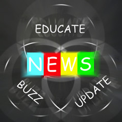 Communication Words Displays News Update Buzz and Educate