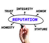 Reputation Diagram Displays Stature Trust And Credibility poster
