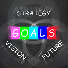 Words Displays Vision Future Strategy and Goals