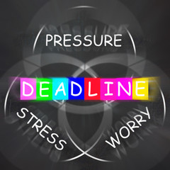 Deadline Words Displays Stress Worry and Pressure of Time Limit
