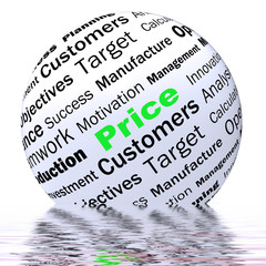 Price Sphere Definition Displays Promotions And Savings