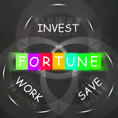 Fortune Displays Work Save and Investing