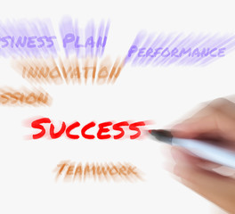Success on whiteboard Displays Successful Solutions and Accompli