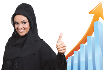 Arabic business woman,smiling and showing a thumb up.