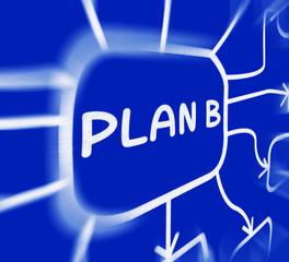 Plan B Diagram Displays Substitute Or Alternative
