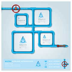 Water Pipeline Business Infographic