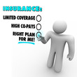 Insurance Choices Right Plan Vs Limited Coverage High Copay