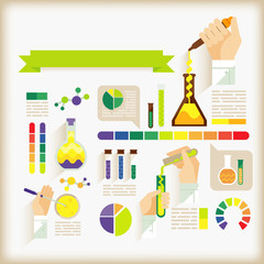info-graphics of science