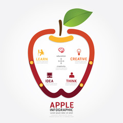 infographics vector apple brain design diagram line style