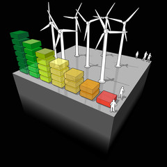 Wind turbines with energy rating diagram