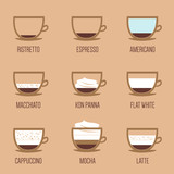 Fototapety Coffee infographic