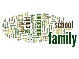 Conceptual family education word cloud