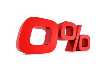 Serie Prozente - 0 Prozent