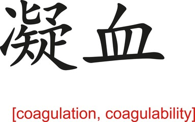 Chinese Sign for coagulation, coagulability