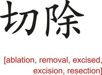 Chinese Sign for ablation, removal,  excision, resection