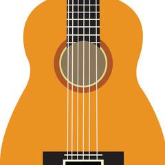 Body of a guitar