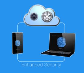 Cloud computing network security concept