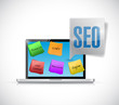 computer seo posts illustration design