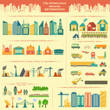 Fototapety Set of modern city elements for creating your own maps of the ci