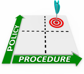Policy Procedure Intersection Matrix Company Organization Practi