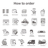 How to order - shopping process of purchasing - 66005844