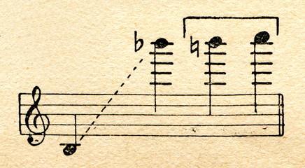 Playing range of Gross Flute