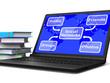 Social Networks Map Laptop Means Online Profile Friends Groups A