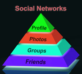 Social Networks Pyramid Sign Means Profile Friends Following And