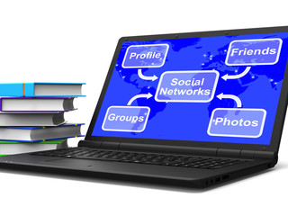 Social Networks Map Laptop Means Online Profile Friends Groups A