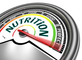 nutrition conceptual meter