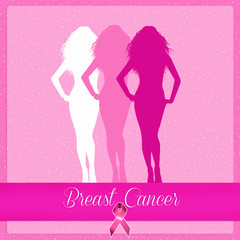 Association Breast Cancer