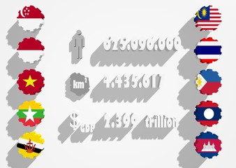 asean info graphic