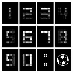 score board number