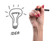 Concept of having an idea