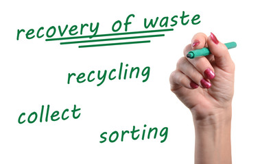 Concept of recovery of waste written with a green felt pen
