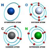 hydrogen oxygen carbon nitrogen atom poster