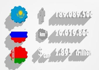Eurasian Economic Union info graphic