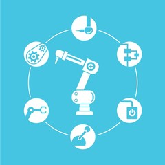 robotic diagram, automation circle info graphic