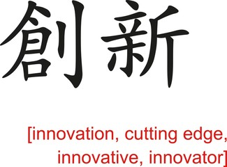 Chinese Sign for innovation, cutting edge, innovative, innovator