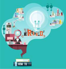 read for smart brain