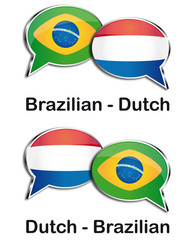 Brazilian - Dutch tranlation clouds