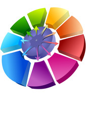 Vector format of colorful spatial circle graph with arrows