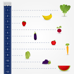 Measuring diet