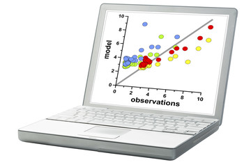 scatter graph on a laptop