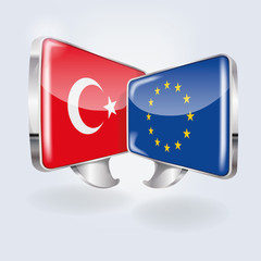 Sprechblasen mit Türkei und Europa