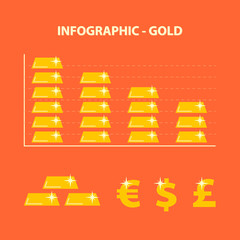 infographic decline gold price financial icons flat design