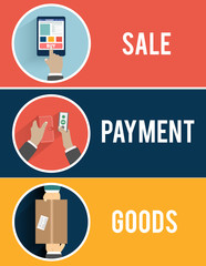Internet shopping process of purchasing